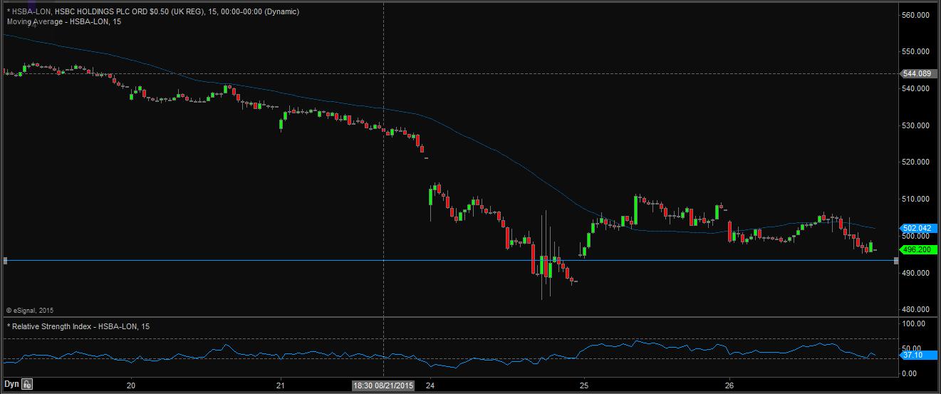 HSBC Holdings plc (LON:HSBA)-hsbc-png