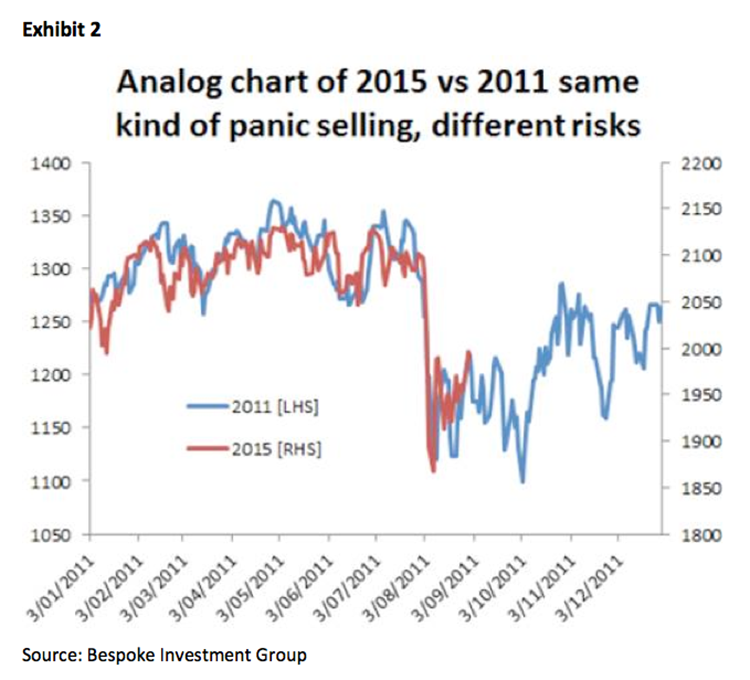 Article: UK stock market commentary (July 07, 2015): The definition of brinkmanship'-faint_or_feint_2-png