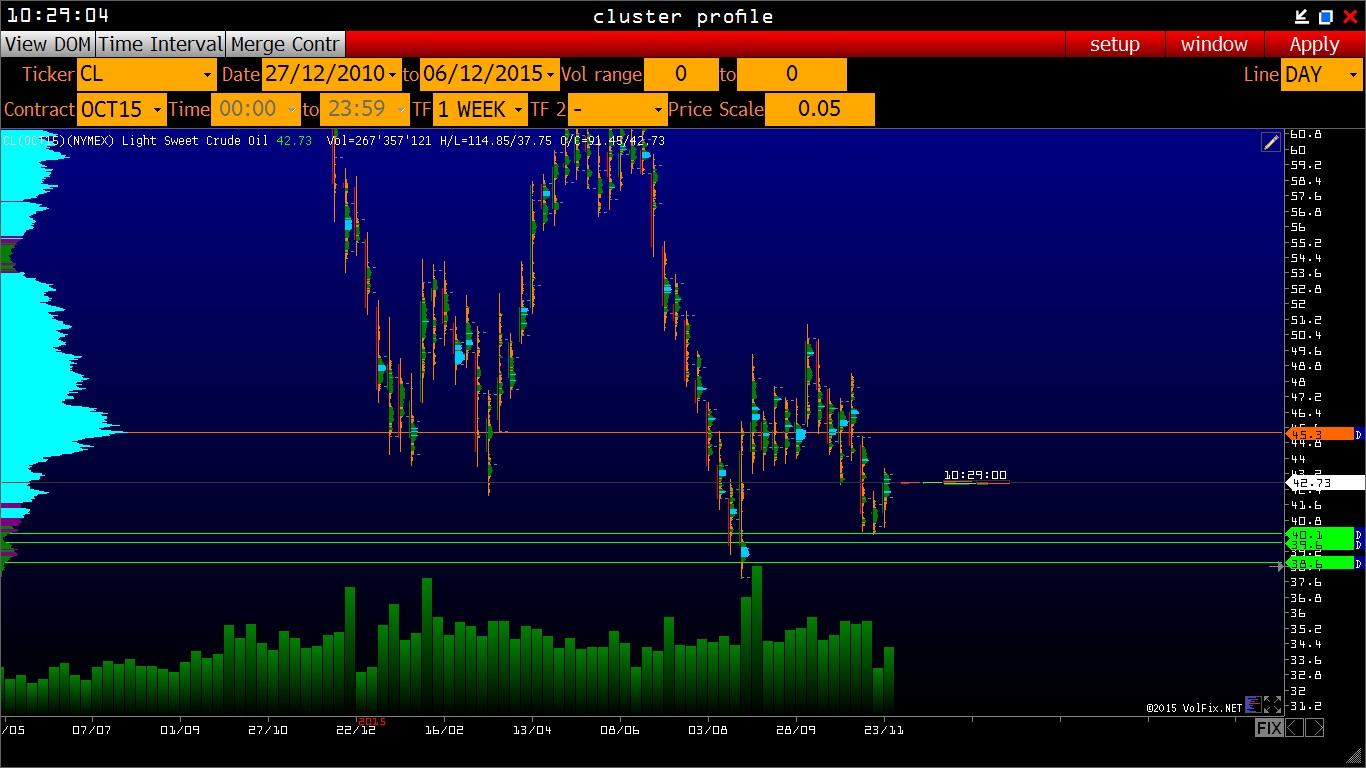 Crude oil rewiev-grude-oil-week-jpg